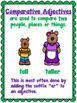Comparatives & Superlatives Spelling Rules Adding Suffixes er & est