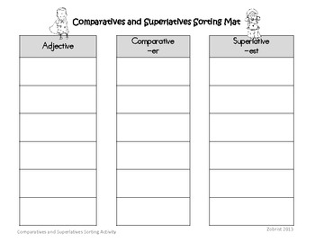 Comparatives and Superlatives: 2nd-3rd Grade Common Core Sorting Activity
