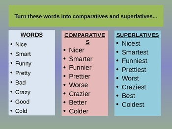 Comparatives and Superlatives Introduction