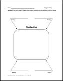 Compare 4 Items Graphic Organizer