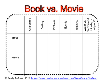 Compare ANY book and movie with these graphic organizers