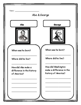 Compare Abe and George