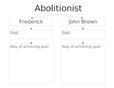 Compare Abolitionists John Brown and Frederick Douglas