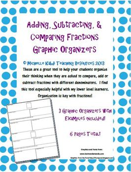 Compare, Add, and Subtract Fractions with Unlike Denominators Graphic Organizers