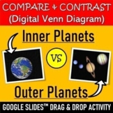 Compare & Contrast Activity (Inner Planets vs Outer Planets)   Distance Learning