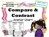Compare & Contrast Anchor Chart