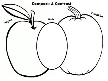 Compare & Contrast - Apple & Pumpkin Activity