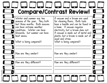 Compare Contrast Card Game