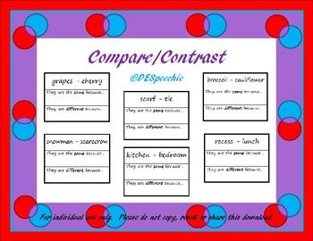 Compare - Contrast Cards