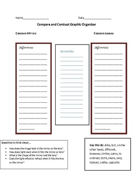 Compare/Contrast Concave Lenses and Mirrors Graphic Organizer