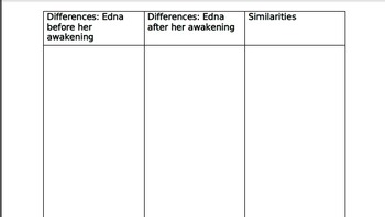 Compare & Contrast Edna in The Awakening, Edna or Leonce P