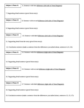 Compare Contrast Essay Block Method