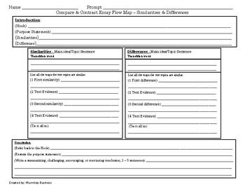 Compare & Contrast Essay Graphic Organizers