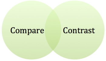 Compare-Contrast Essay for ESL Students