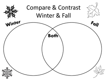 Compare & Contrast - Fall & Winter - Graphic Organizer