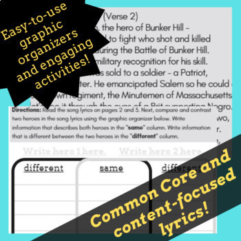 Compare & Contrast, Fiction & Nonfiction Passages with Questions Using Rap Songs