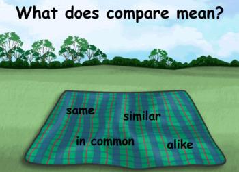 Compare & Contrast Flipchart