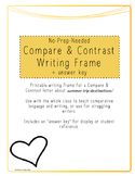 Compare & Contrast - Friendly Letter Writing Frames
