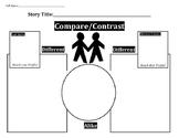 Compare/Contrast - Graphic Organizer