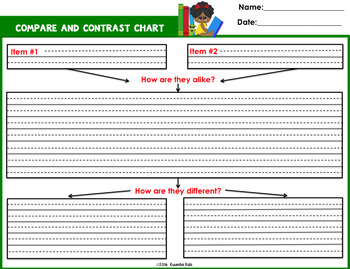 Compare & Contrast Graphic Organizer by Kuumba Kids | TpT