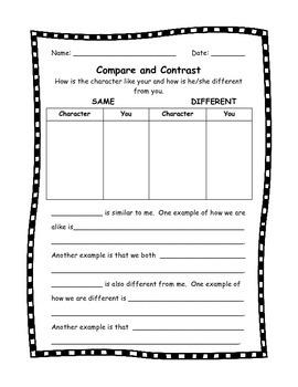 Compare & Contrast Graphic Organizer Bundle (Common Core Aligned)