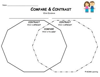 Compare & Contrast Graphic Organizer - Universal