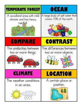 Compare & Contrast Habitats Lesson & Graphic Organizer- NGSS-(2-LS4-1)