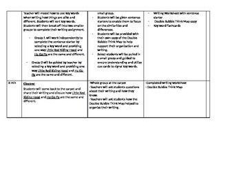 Compare/ Contrast Lesson Plan