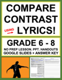 Compare Contrast Main Idea and Theme using Song Lyrics (Music as Poetry)