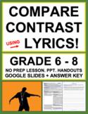 Compare Contrast Main Idea and Theme using Song Lyrics (Mu