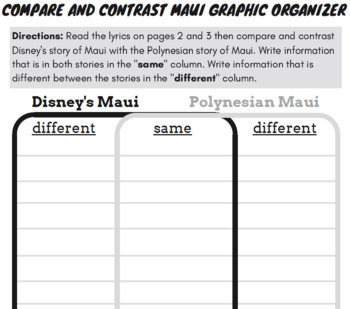 Compare and Contrast Passage Questions Moana Movie Activity Using Parody Song