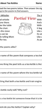 Compare Contrast Poetry Worksheet:  2 Poems w/ 8 Reading Comprehension Questions
