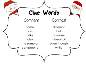 Compare & Contrast Poster and Activity Sheet