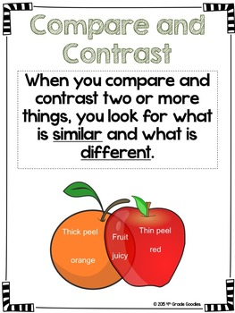 Compare & Contrast (Posters and Graphic Organizer)