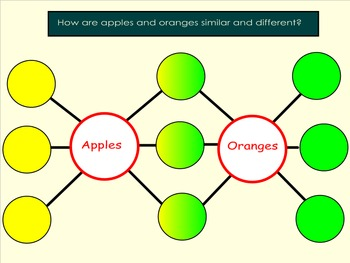 Compare & Contrast PowerPoint