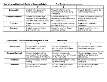 Compare/Contrast Reader's Response Rubric