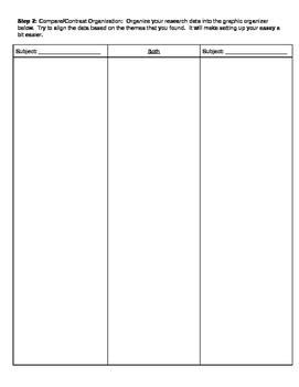 Compare/Contrast Research Essay Organizer