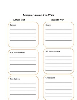 Compare Contrast Research on the Vietnam and Korean War