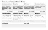 Compare Contrast Rubric