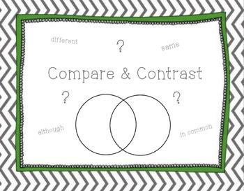 Compare/Contrast SMART Board