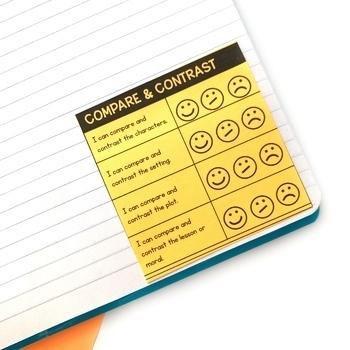 Compare & Contrast Stories Mentor Texts - 2nd Grade RL.2.9 & 3rd Grade RL.3.9