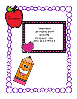 Compare & Contrast Story Elements Writing Frame