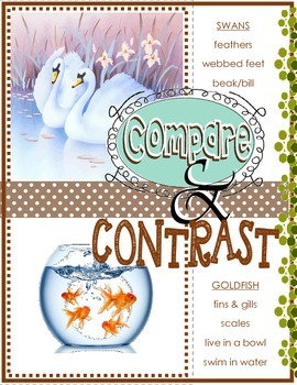 Compare & Contrast (Organizers, Writing Prompts, Templates)