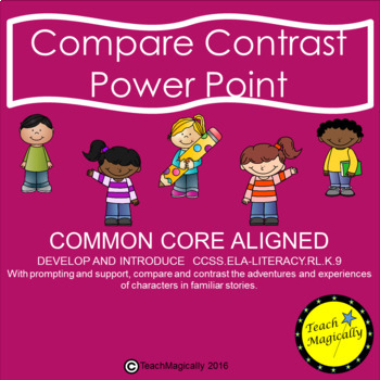 Compare and Contrast Teaching Power Point