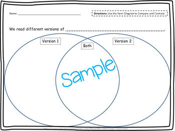 Compare & Contrast Templates & Graphic Organizers!