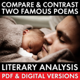 Compare & Contrast Poetry, Hamlet, Rudyard Kipling, Literary Analysis, CCSS