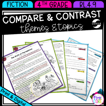 Compare & Contrast Themes in Folktales & Myths- 4th Grade RL.4.9