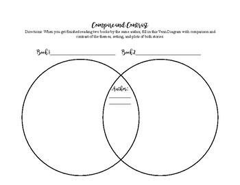 Compare/Contrast Venn Diagram