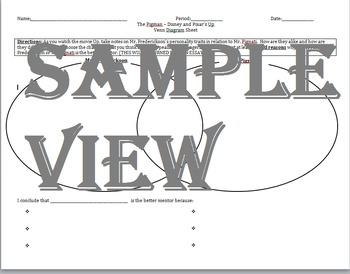 Compare Contrast Venn Diagram Up & The Pigman