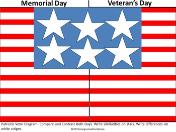 Compare & Contrast Veterans Day & Memorial Day Patriotic Venn Diagrams